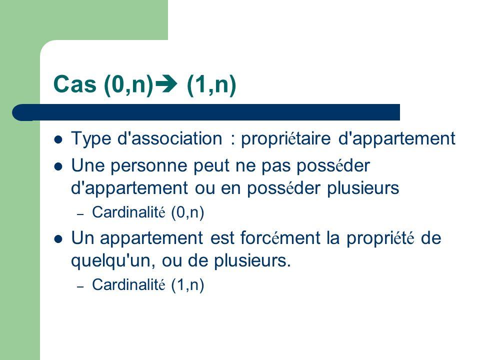 Cas (0,n) (1,n) Type d association : propri é taire d appartement Une personne peut ne pas poss é der d appartement ou en poss é der plusieurs – Cardinalit é (0,n) Un appartement est forc é ment la propri é t é de quelqu un, ou de plusieurs.