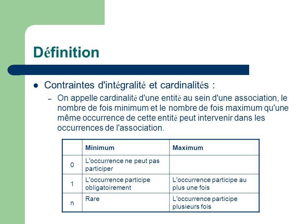 D é finition Contraintes d int é gralit é et cardinalit é s : – On appelle cardinalit é d une entit é au sein d une association, le nombre de fois minimum et le nombre de fois maximum qu une même occurrence de cette entit é peut intervenir dans les occurrences de l association.