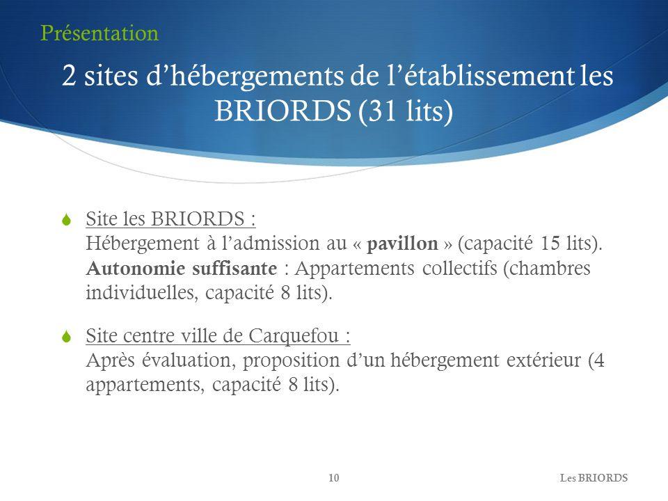 2 sites dhébergements de létablissement les BRIORDS (31 lits) Site les BRIORDS : Hébergement à ladmission au « pavillon » (capacité 15 lits). Autonomi