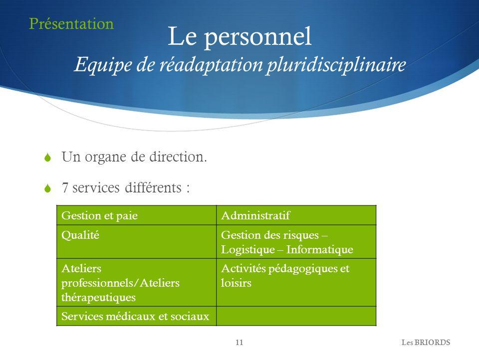 Le personnel Equipe de réadaptation pluridisciplinaire Un organe de direction. 7 services différents : Les BRIORDS11 Gestion et paieAdministratif Qual
