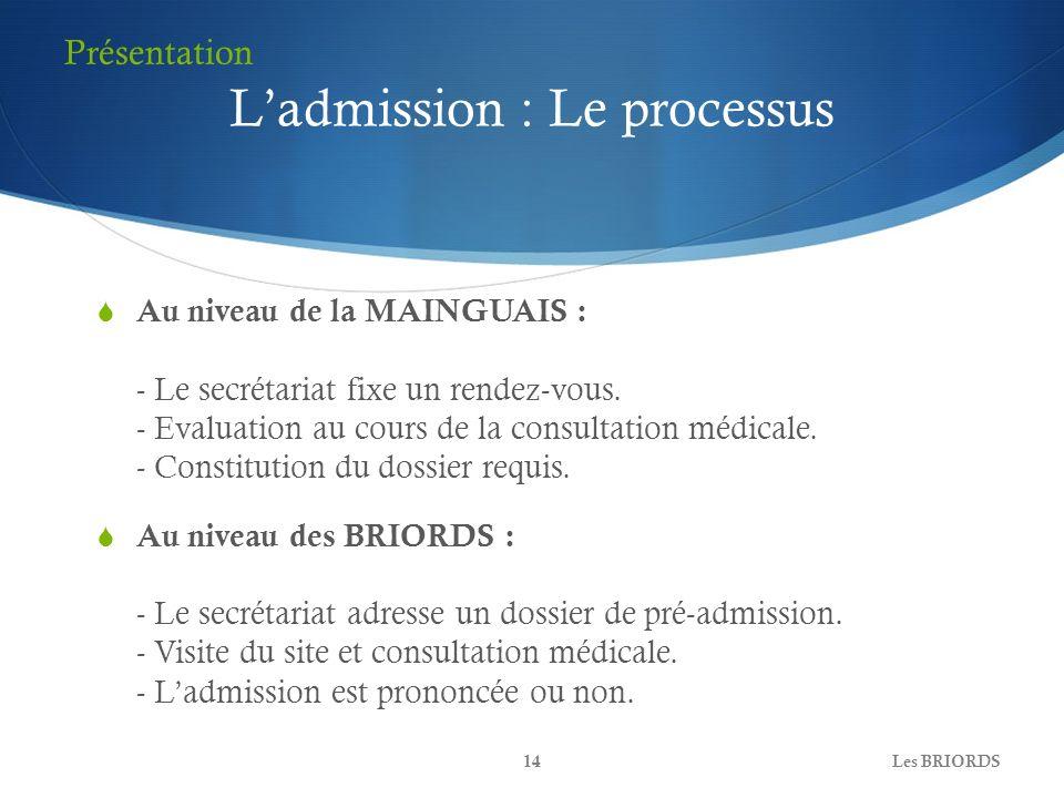 Ladmission : Le processus Au niveau de la MAINGUAIS : - Le secrétariat fixe un rendez-vous. - Evaluation au cours de la consultation médicale. - Const