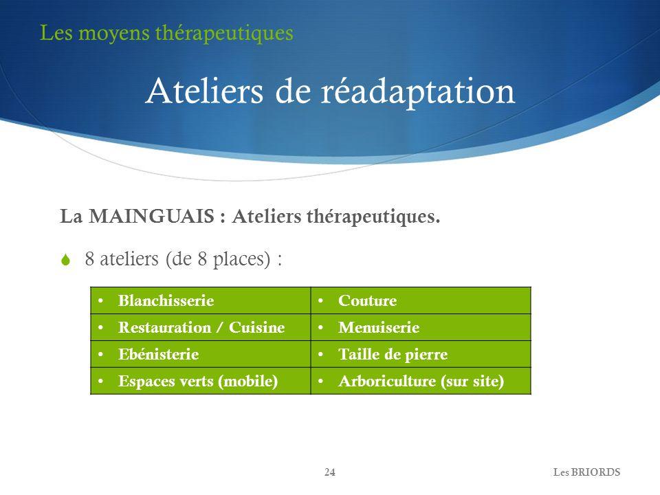 Ateliers de réadaptation La MAINGUAIS : Ateliers thérapeutiques. 8 ateliers (de 8 places) : Les BRIORDS24 Les moyens thérapeutiques Blanchisserie Cout