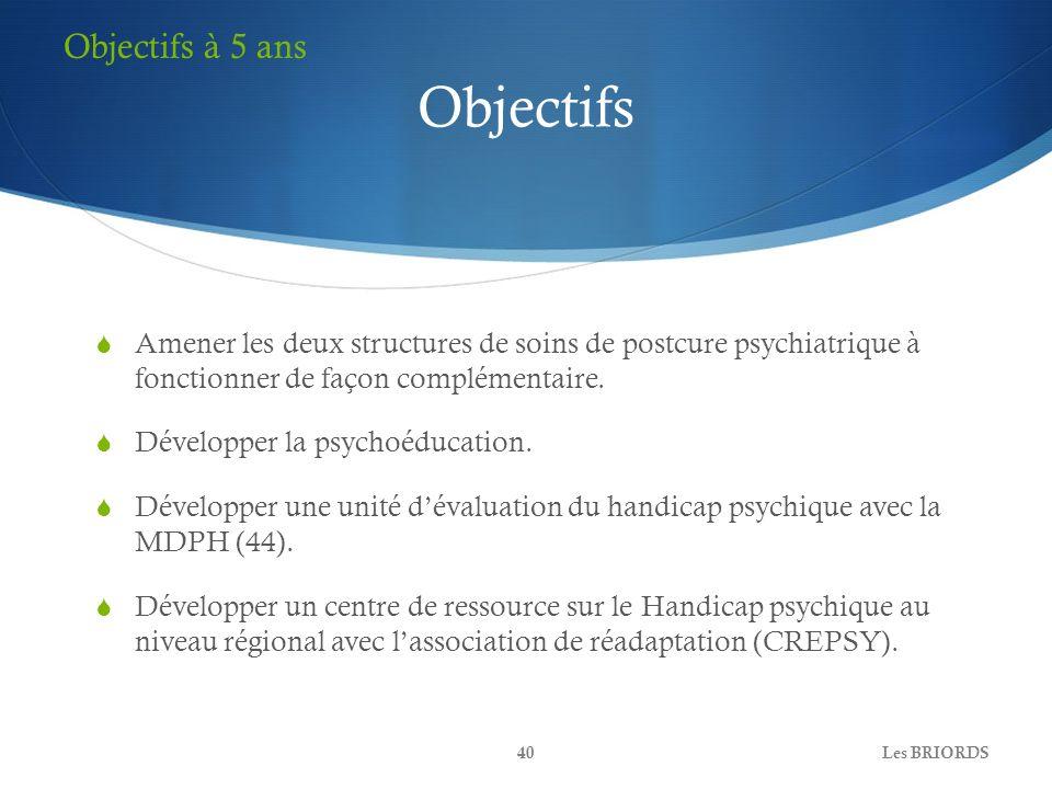 Objectifs Amener les deux structures de soins de postcure psychiatrique à fonctionner de façon complémentaire. Développer la psychoéducation. Développ