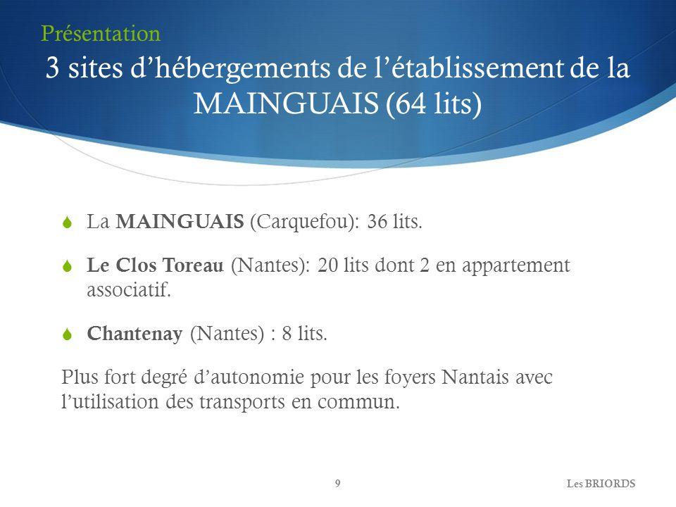 La MAINGUAIS (Carquefou): 36 lits. Le Clos Toreau (Nantes): 20 lits dont 2 en appartement associatif. Chantenay (Nantes) : 8 lits. Plus fort degré dau