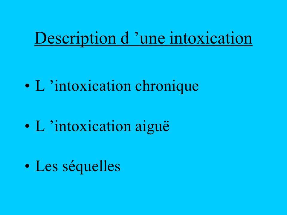 Description d une intoxication L intoxication chronique L intoxication aiguë Les séquelles
