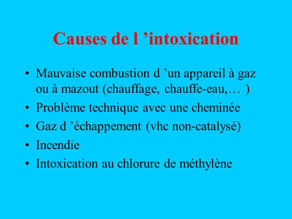 Causes de l intoxication Mauvaise combustion d un appareil à gaz ou à mazout (chauffage, chauffe-eau,… ) Problème technique avec une cheminée Gaz d échappement (vhc non-catalysé) Incendie Intoxication au chlorure de méthylène