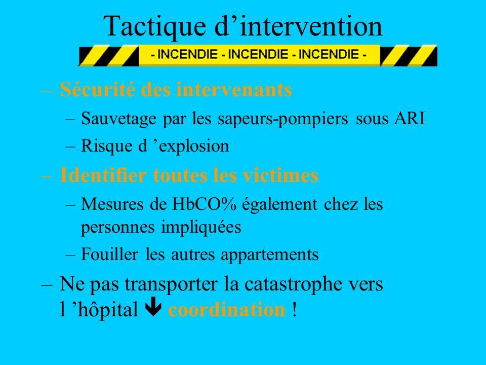 Tactique dintervention –Sécurité des intervenants –Sauvetage par les sapeurs-pompiers sous ARI –Risque d explosion –Identifier toutes les victimes –Me