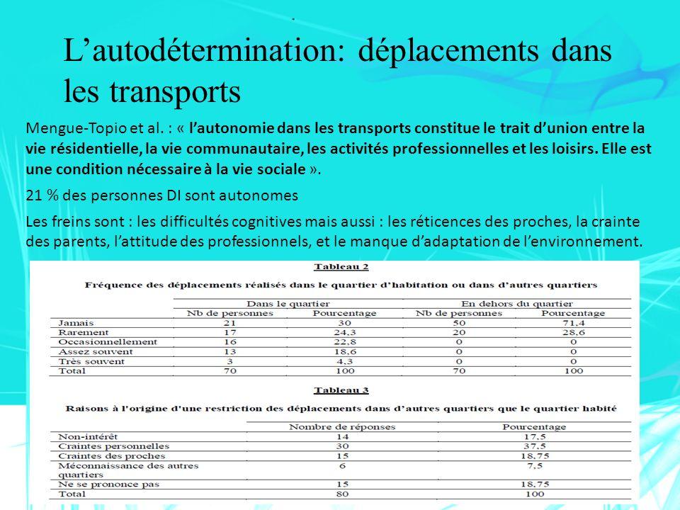 Lautodétermination: déplacements dans les transports Mengue-Topio et al. : « lautonomie dans les transports constitue le trait dunion entre la vie rés