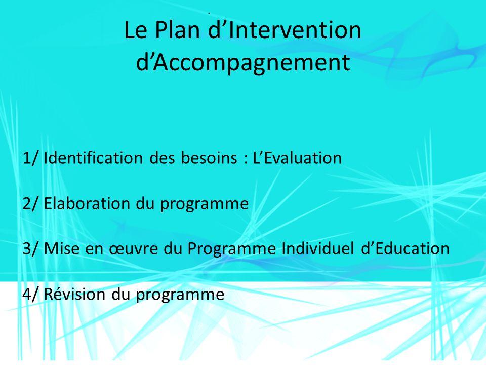Le Plan dIntervention dAccompagnement 1/ Identification des besoins : LEvaluation 2/ Elaboration du programme 3/ Mise en œuvre du Programme Individuel