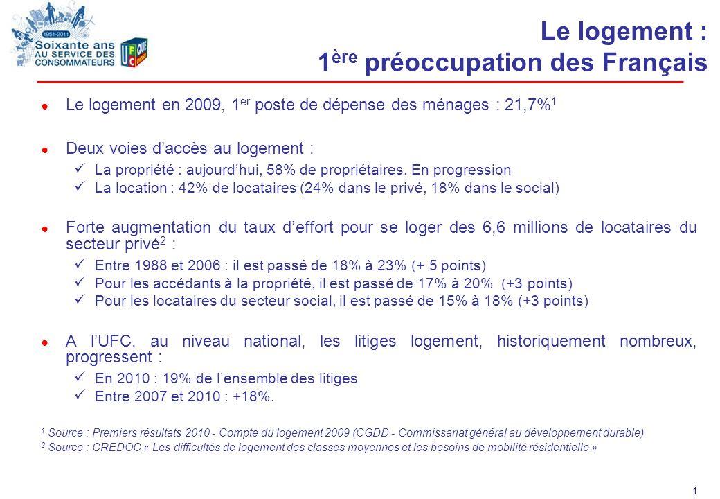 1 Le logement : 1 ère préoccupation des Français Le logement en 2009, 1 er poste de dépense des ménages : 21,7% 1 Deux voies daccès au logement : La p