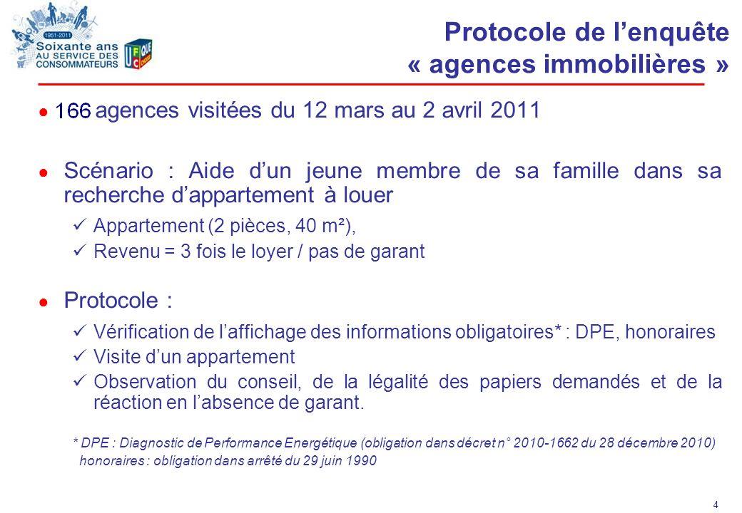 4 Protocole de lenquête « agences immobilières » agences visitées du 12 mars au 2 avril 2011 Scénario : Aide dun jeune membre de sa famille dans sa re