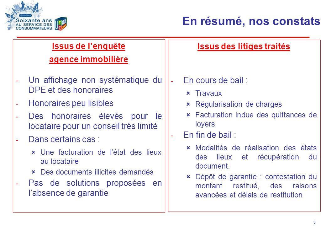 8 En résumé, nos constats Issus des litiges traités - En cours de bail : Travaux Régularisation de charges Facturation indue des quittances de loyers