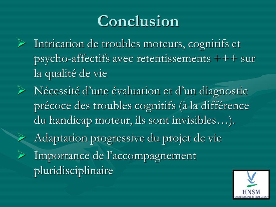 Situation actuelle de Mr. D (Mai 2006) Poursuite du soutien psychologique avec des séances plus espacées Poursuite du soutien psychologique avec des s