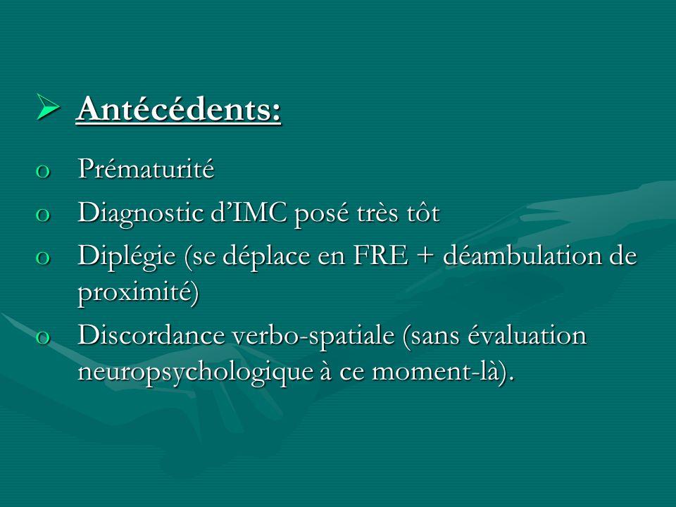 Antécédents: Antécédents: oPrématurité oDiagnostic dIMC posé très tôt oDiplégie (se déplace en FRE + déambulation de proximité) oDiscordance verbo-spatiale (sans évaluation neuropsychologique à ce moment-là).