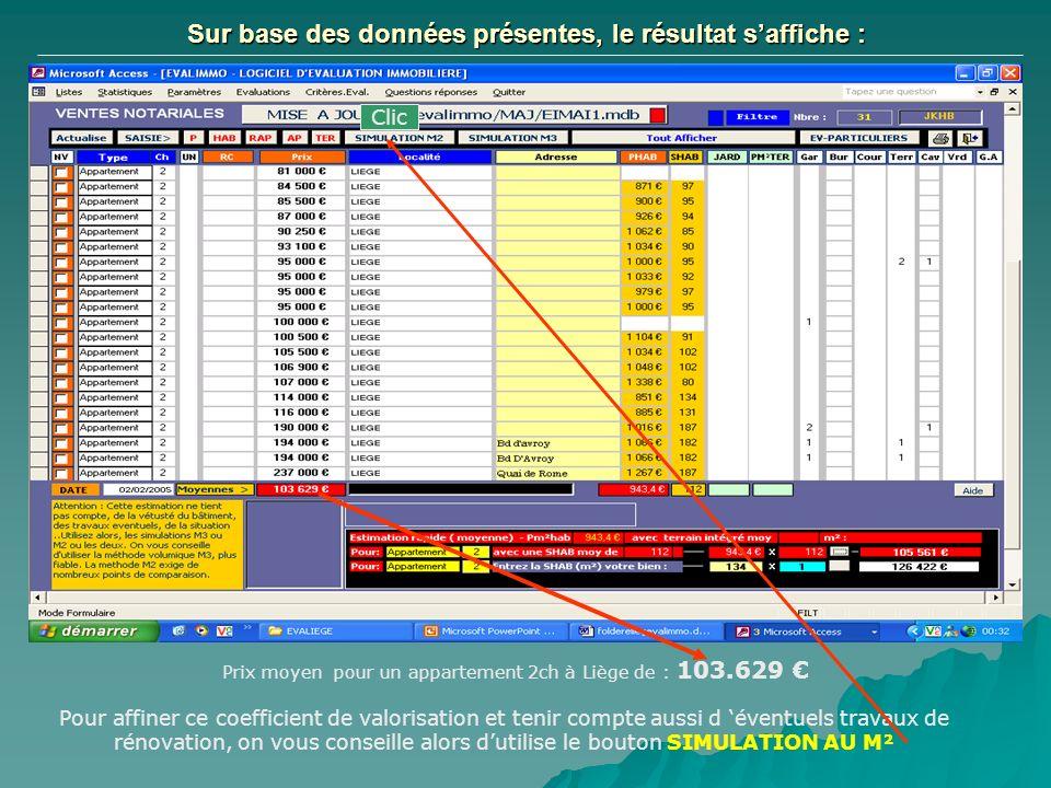 Sur base des données présentes, le résultat saffiche : Prix moyen pour un appartement 2ch à Liège de : 103.629 Clc Pour une surface Habitable de 134 m