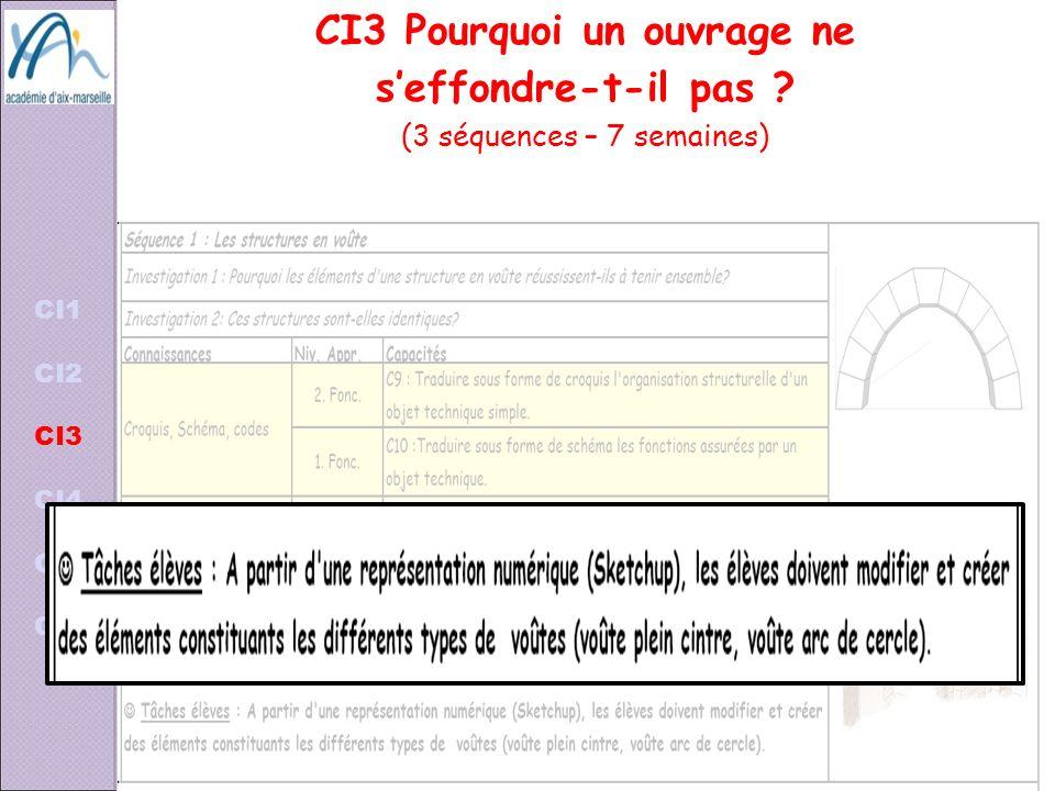 CI3 Pourquoi un ouvrage ne seffondre-t-il pas ? (3 séquences – 7 semaines) CI1 CI2 CI3 CI4 CI5 CI6