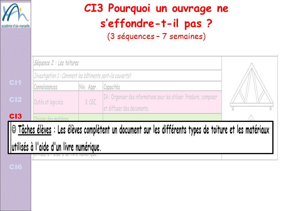 CI1 CI2 CI3 CI4 CI5 CI6 CI3 Pourquoi un ouvrage ne seffondre-t-il pas ? (3 séquences – 7 semaines)