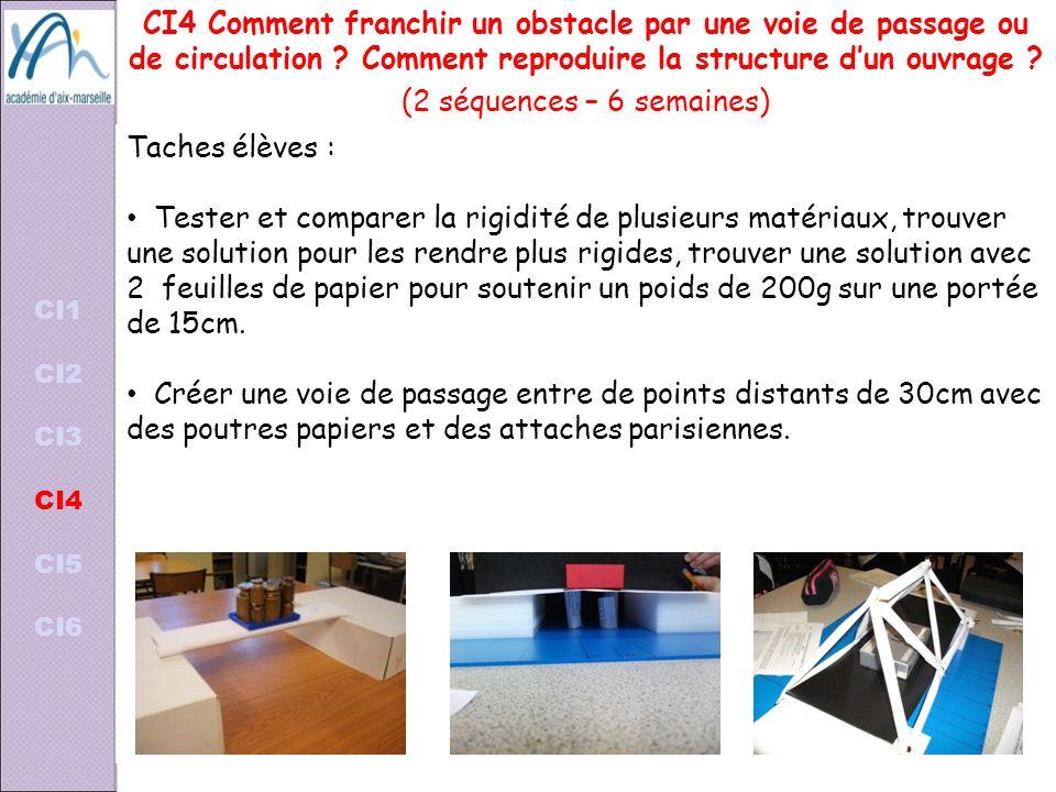 CI1 CI2 CI3 CI4 CI5 CI6 CI4 Comment franchir un obstacle par une voie de passage ou de circulation ? Comment reproduire la structure dun ouvrage ? (2
