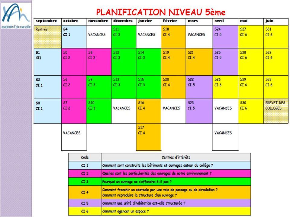 PLANIFICATION NIVEAU 5ème