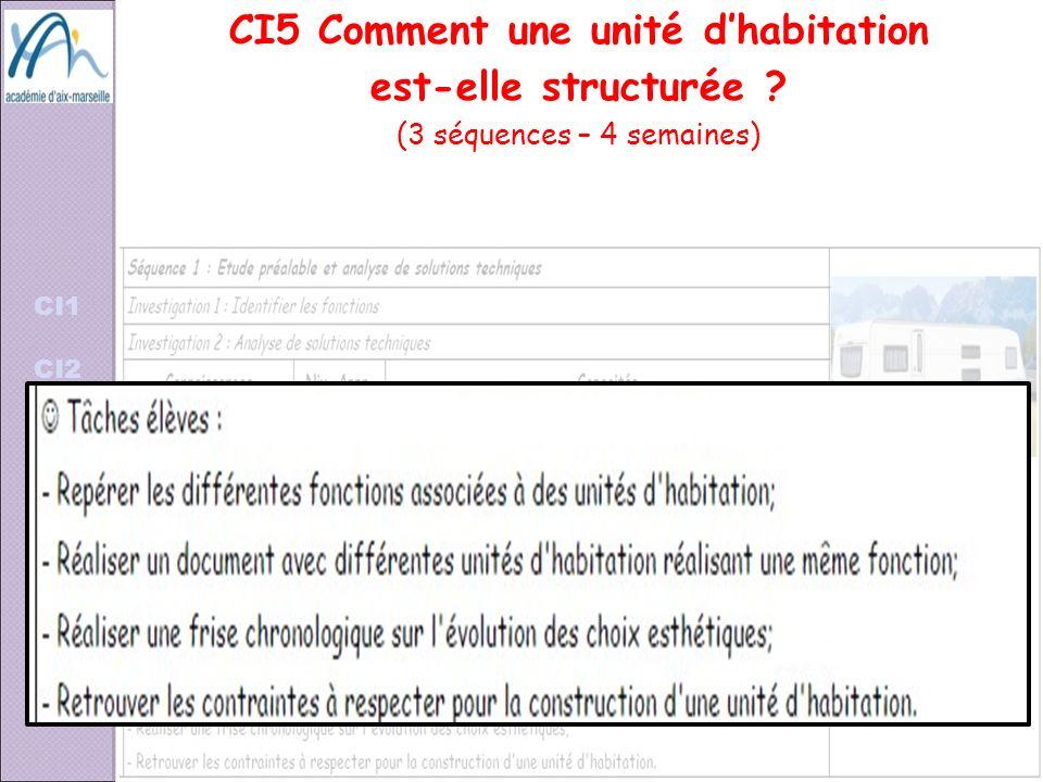 CI5 Comment une unité dhabitation est-elle structurée ? (3 séquences – 4 semaines) CI1 CI2 CI3 CI4 CI5 CI6