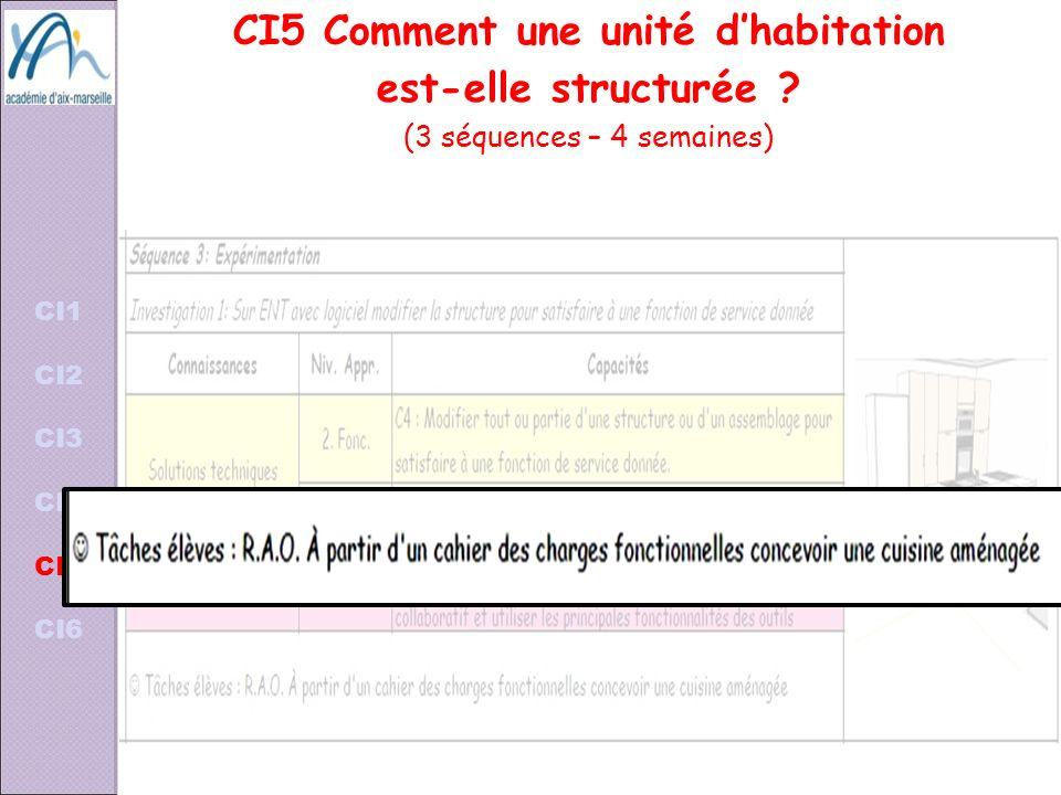 CI1 CI2 CI3 CI4 CI5 CI6 CI5 Comment une unité dhabitation est-elle structurée ? (3 séquences – 4 semaines)