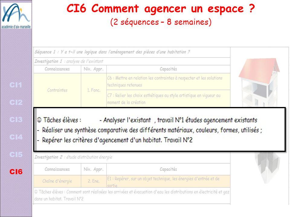 CI6 Comment agencer un espace ? (2 séquences – 8 semaines) CI1 CI2 CI3 CI4 CI5 CI6
