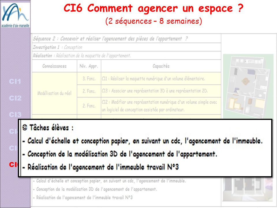 CI1 CI2 CI3 CI4 CI5 CI6 CI6 Comment agencer un espace ? (2 séquences – 8 semaines)