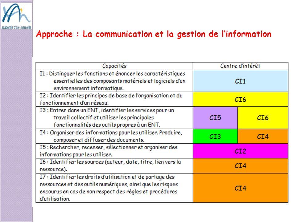 Approche : La communication et la gestion de linformation