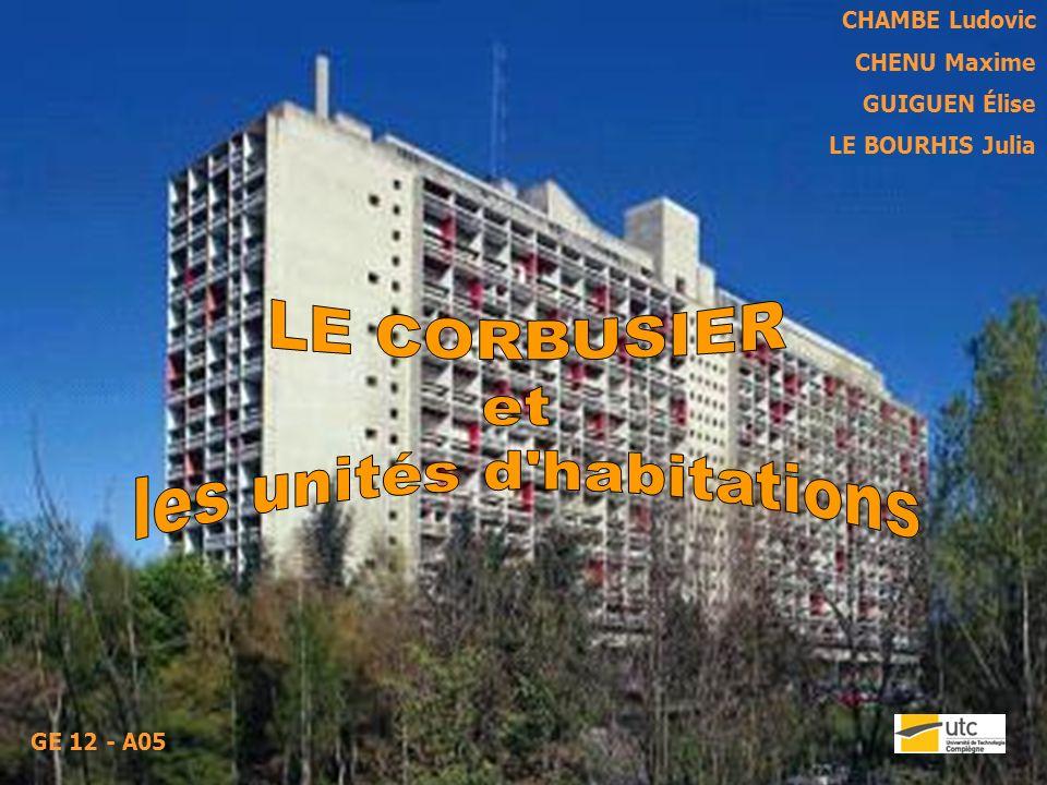 1948-1951 : Lusine Duval à Saint-Dié 1929-1931 : La villa Savoye 1950 : Chapelle de Ronchamp 1952-1959 : Chandigarh en Inde Le Corbusier et les unités dhabitation Quelques œuvres de Le Corbusier