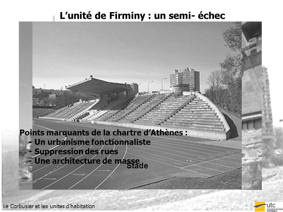 Lunité de Firminy : un semi- échec Contexte : Contexte : Réalisée de 1965 à 1967 Réalisée de 1965 à 1967 Sinscrit dans le cadre de Firminy Vert Sinscr