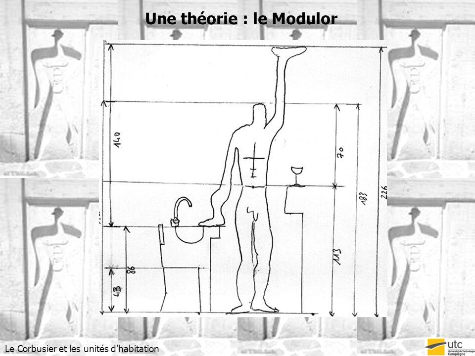 Le Corbusier et les unités dhabitation Une théorie : le Modulor
