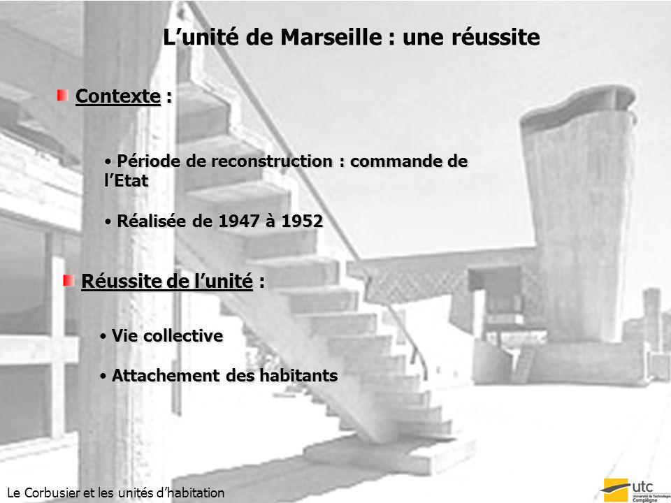 Lunité de Marseille : une réussite Contexte : Contexte : Période de reconstruction : commande de lEtat Période de reconstruction : commande de lEtat R