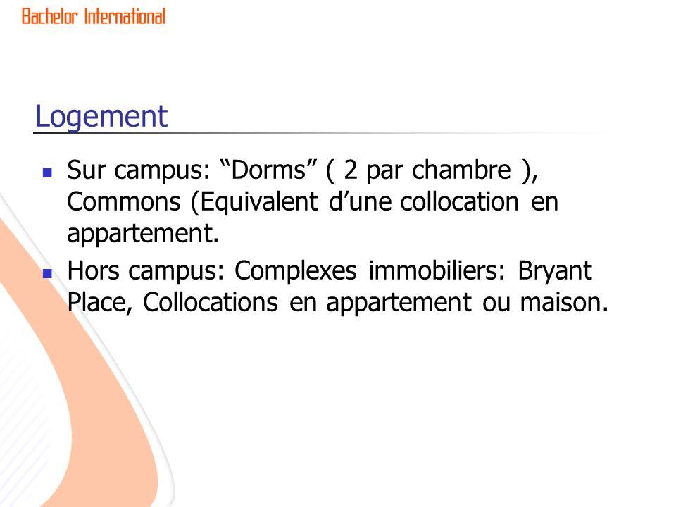 Logement Sur campus: Dorms ( 2 par chambre ), Commons (Equivalent dune collocation en appartement.