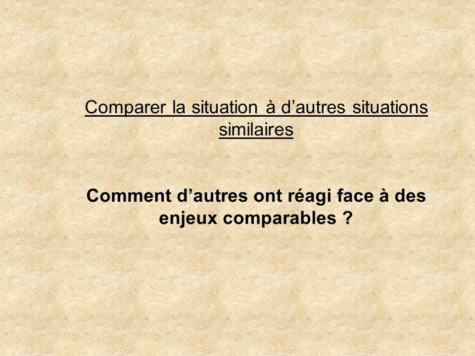 Comparer la situation à dautres situations similaires Comment dautres ont réagi face à des enjeux comparables ?