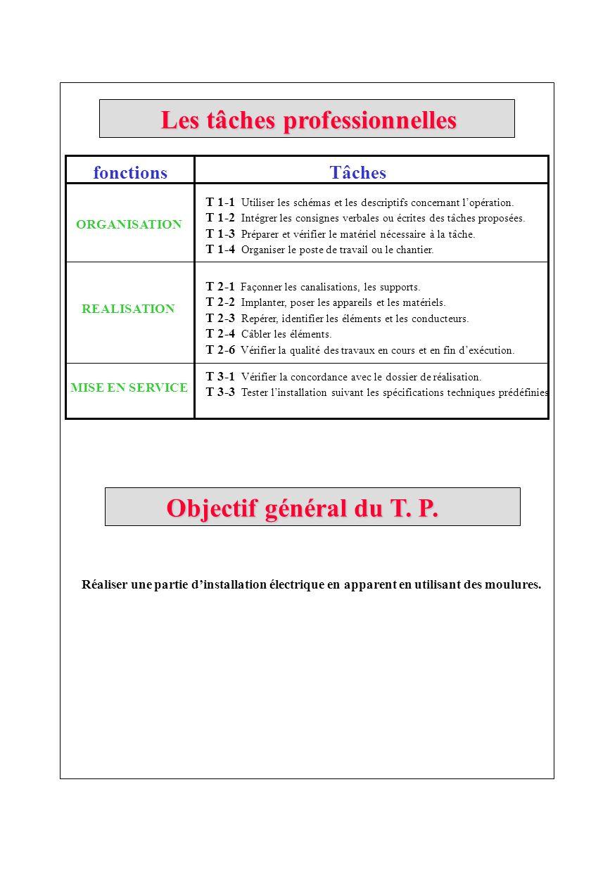Les tâches professionnelles fonctionsTâches Objectif général du T. P. REALISATION T 1-1 Utiliser les schémas et les descriptifs concernant lopération.