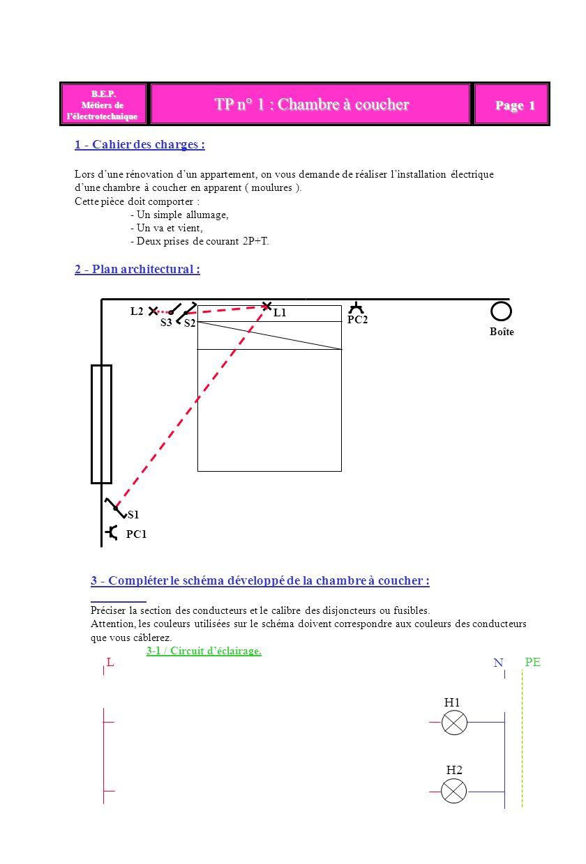 TP n° 1 : Chambre à coucher B.E.P. B.E.P. Métiers de lélectrotechnique Page 1 1 - Cahier des charges : Lors dune rénovation dun appartement, on vous d