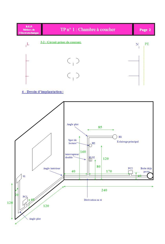 TP n° 1 : Chambre à coucher B.E.P. B.E.P. Métiers de lélectrotechnique Page 2 3-2 / Circuit prises de courant. L N PE 4 - Dessin dimplantation : 240 1