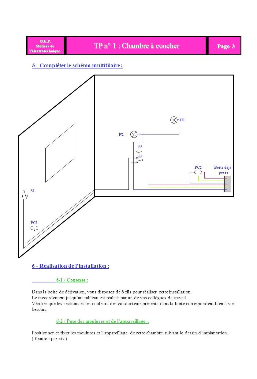 TP n° 1 : Chambre à coucher B.E.P. B.E.P. Métiers de lélectrotechnique Page 3 5 - Compléter le schéma multifilaire : S1 PC1 S3 H1 H2 PC2Boîte déjà pos