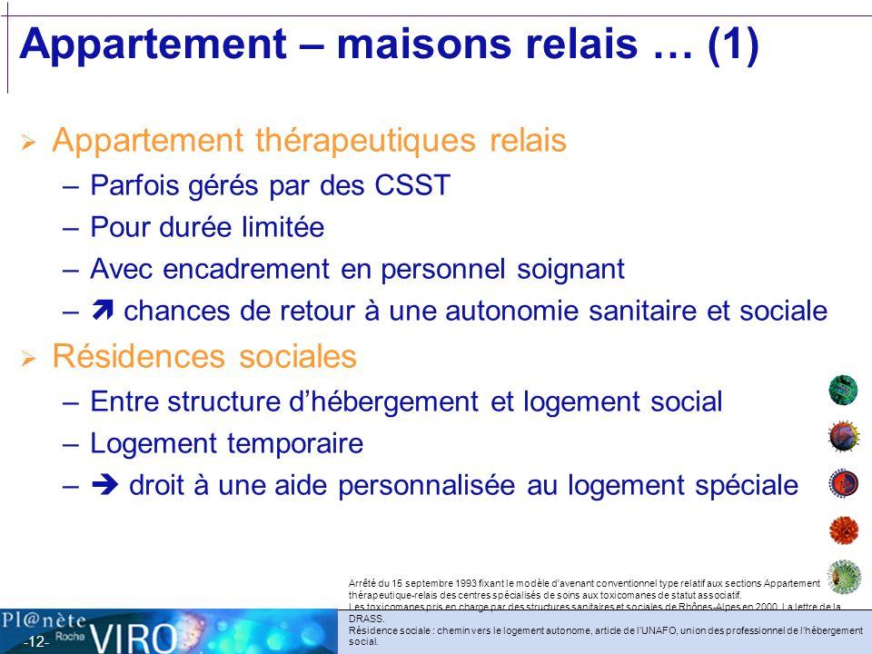 -12- Appartement – maisons relais … (1) Appartement thérapeutiques relais –Parfois gérés par des CSST –Pour durée limitée –Avec encadrement en personn