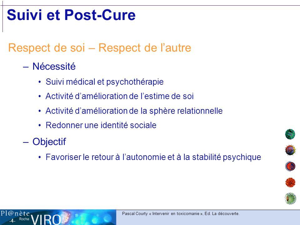 -4- Suivi et Post-Cure Respect de soi – Respect de lautre –Nécessité Suivi médical et psychothérapie Activité damélioration de lestime de soi Activité