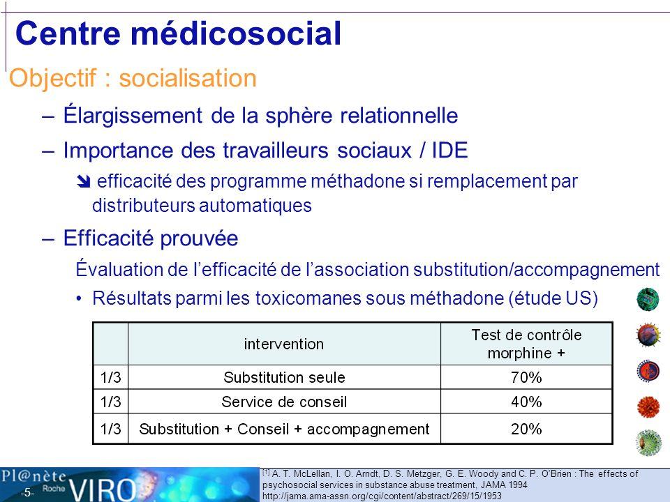 -5- Centre médicosocial Objectif : socialisation –Élargissement de la sphère relationnelle –Importance des travailleurs sociaux / IDE efficacité des p