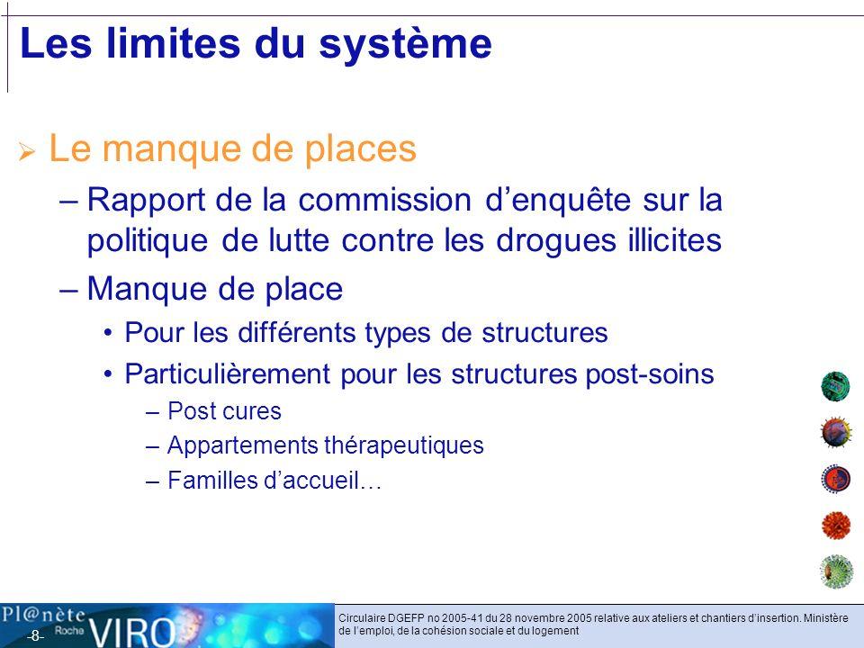 -8- Les limites du système Le manque de places –Rapport de la commission denquête sur la politique de lutte contre les drogues illicites –Manque de pl