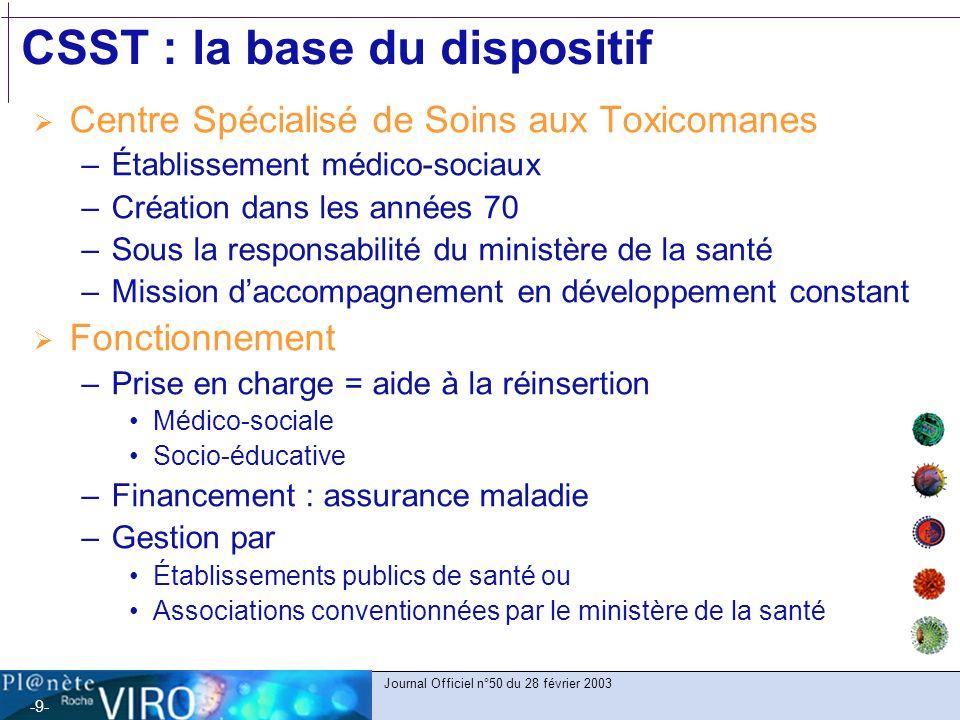 -9- CSST : la base du dispositif Centre Spécialisé de Soins aux Toxicomanes –Établissement médico-sociaux –Création dans les années 70 –Sous la respon