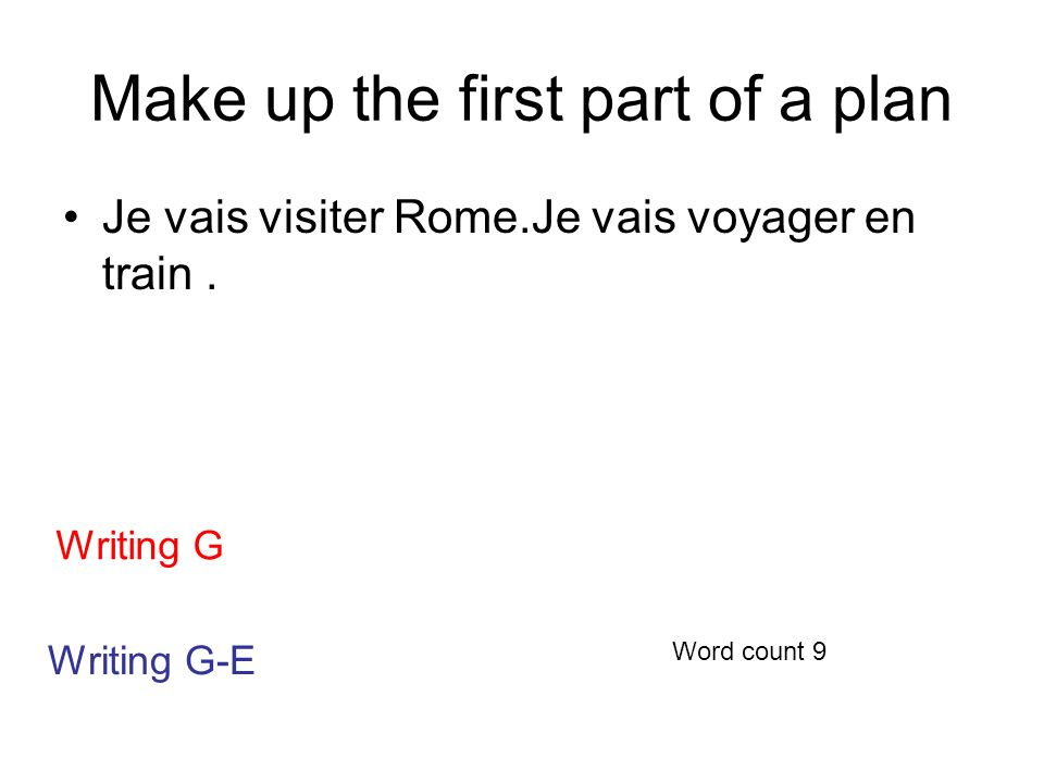 Make up the first part of a plan Je vais visiter Rome.Je vais voyager en train. Writing G-E Word count 9 Writing G