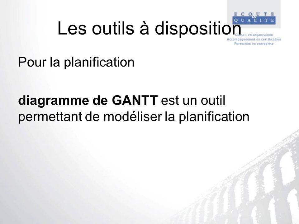 Les outils à disposition Pour la planification diagramme de GANTT est un outil permettant de modéliser la planification
