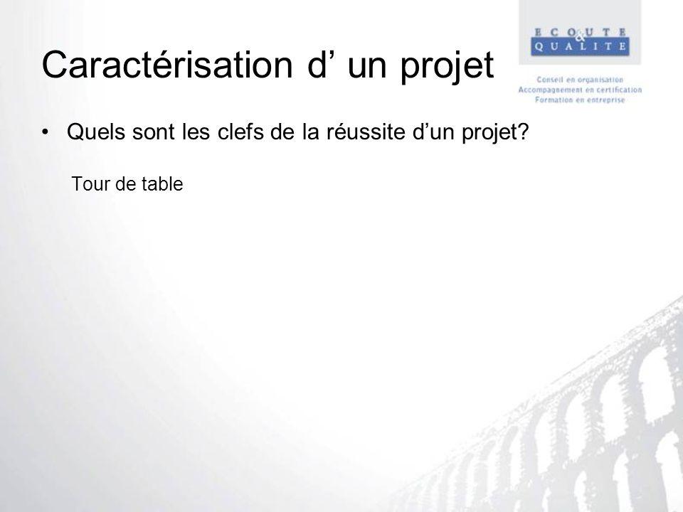 Caractérisation d un projet Quels sont les clefs de la réussite dun projet? Tour de table