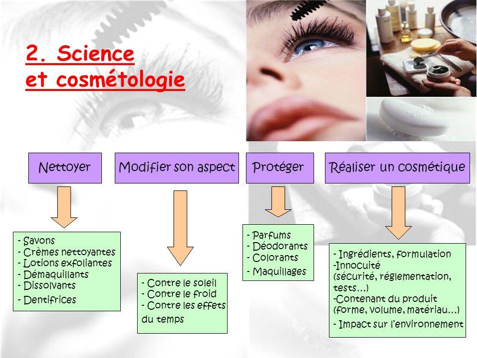 2. Science et cosmétologie Nettoyer Modifier son aspect Protéger Réaliser un cosmétique - Savons - Crèmes nettoyantes - Lotions exfoliantes - Démaquil