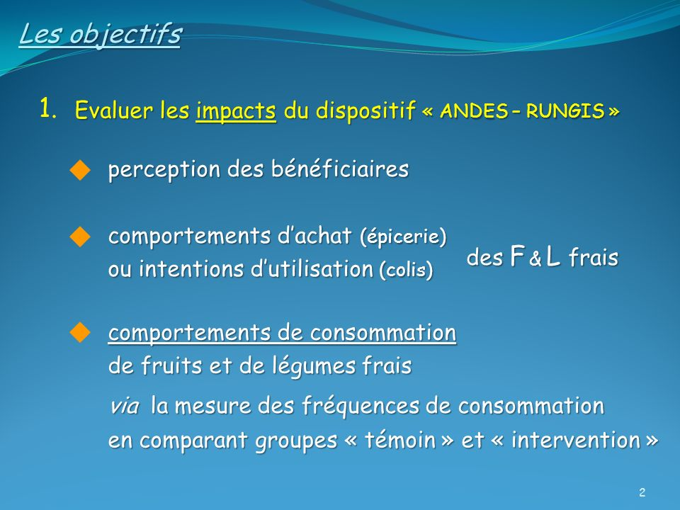 Evaluer les impacts du dispositif « ANDES – RUNGIS » Les objectifs perception des bénéficiaires comportements dachat (épicerie) ou intentions dutilisa