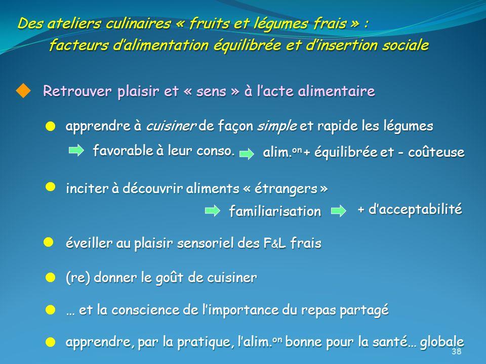 Des ateliers culinaires « fruits et légumes frais » : facteurs dalimentation équilibrée et dinsertion sociale Retrouver plaisir et « sens » à lacte al