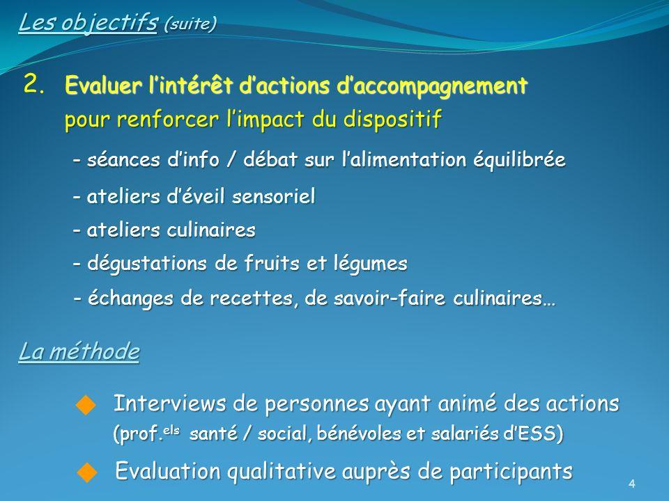 Les objectifs (suite) Interviews de personnes ayant animé des actions (prof. els santé / social, bénévoles et salariés dESS) Evaluer lintérêt dactions
